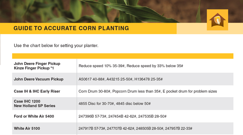 Guide to Accurate Corn Planting Chart